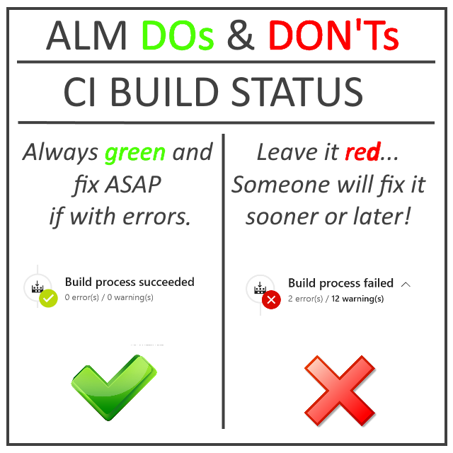 ALM Dos and Don'ts: CI and Source Control - DZone DevOps